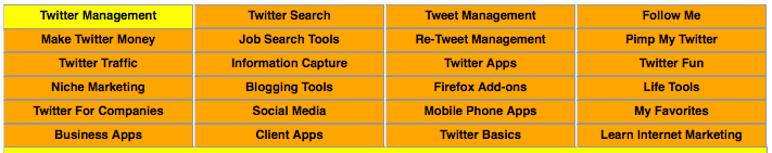 The Twitter Tools